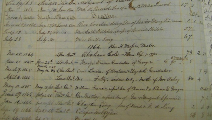 Death Record for Abraham Cole, 1864